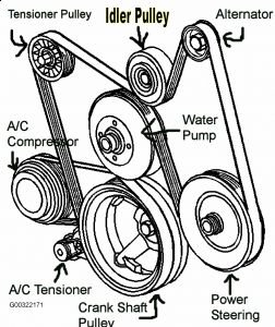 Chevy 350 Hei Firing Order Diagram furthermore 1949 Pontiac Wiring Diagram likewise How To Repair 1992 Pontiac Lemans Emergency Pedal Cable together with Steering Wheel Wiring Diagram besides Steering Wheel Scat. on bonneville steering column