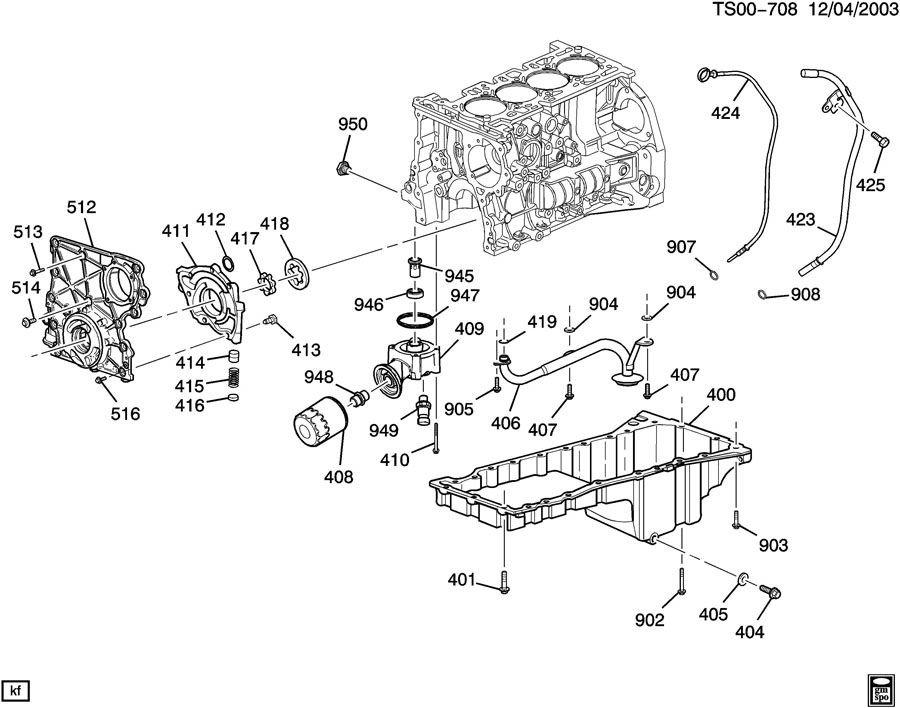 Chevrolet Colorado Engine Diagram - 94 Dodge B350 Wiring Radio -  800sss.tukune.jeanjaures37.fr | 2004 Chevy Colorado Engine Diagram |  | Wiring Diagram Resource