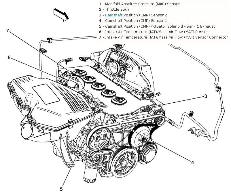 2007 chevy colorado trailer wiring harness wiring diagram and hernes 2017 chevrolet colorado wiring diagram automotive