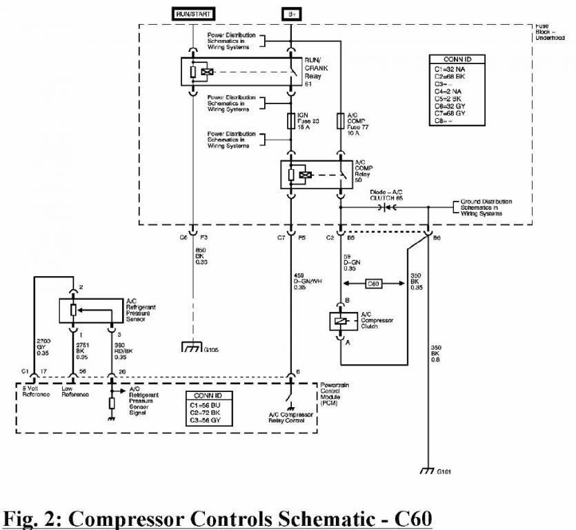 AC Compressor Not Kicking On - Chevrolet Colorado & GMC
