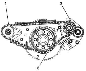 2004 colorado i5 3 5l balance shaft, chain and tensioner Honda 3.5L Engine  Hyundai 3.5L Engine A Chevy Engine 2002 Isuzu Trooper Engine 235 Chevy Engine Oiling System