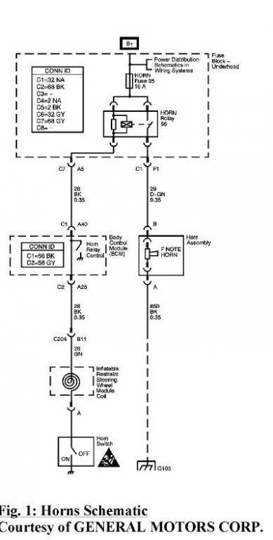 horn not working from steering wheel? chevrolet colorado \u0026 gmc Chevy Trailer Hitch Wiring Diagram