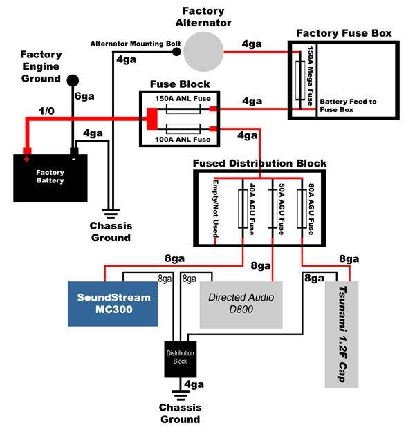 big three upgrade diagram big image wiring diagram big 3 upgrade need tips chevrolet colorado gmc canyon forum on big three upgrade diagram