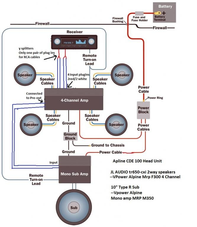 42664d1356406675 audio system problems wiring diagram alpine cde 100 wiring diagram alpine cda 9886 wire diagram alpine cde-9870 wiring diagram at reclaimingppi.co